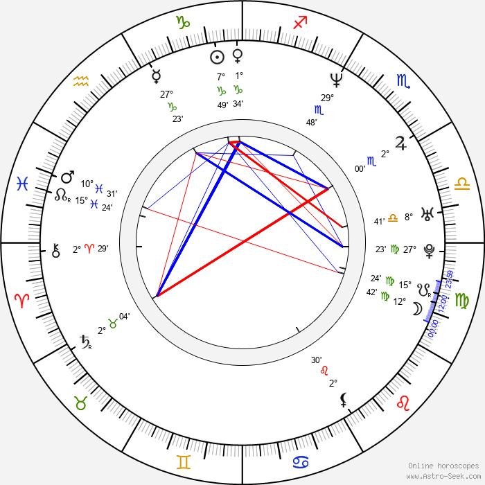 Jennifer Ehle - Birth horoscope chart