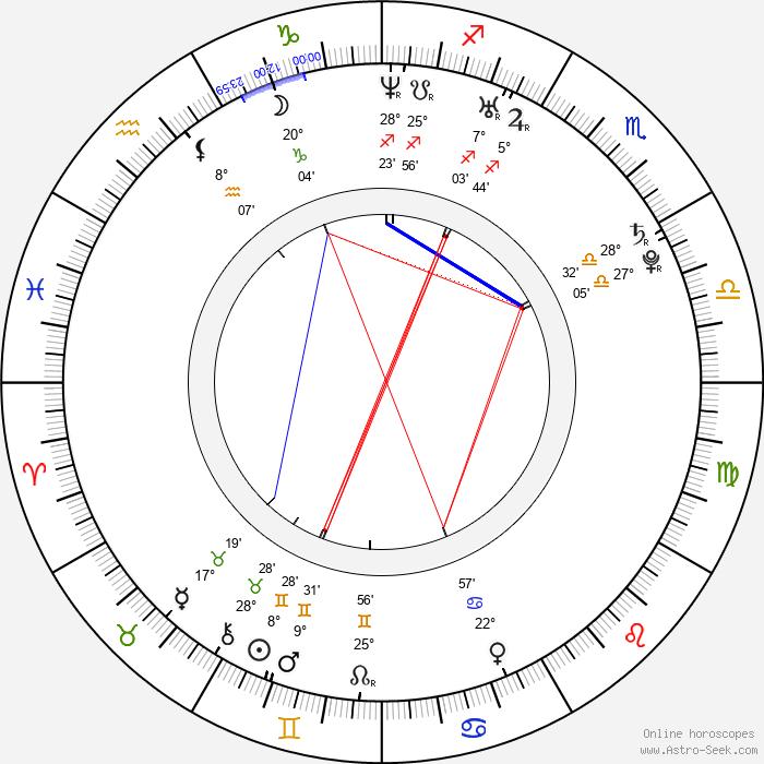 Jennifer Ellison - Birth horoscope chart