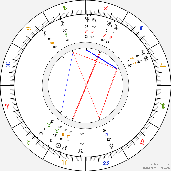 Jennifer Ellison - Birth horoscope chart