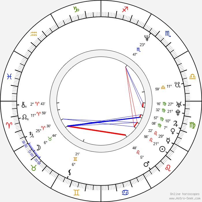 Jennifer Flavin - Birth horoscope chart