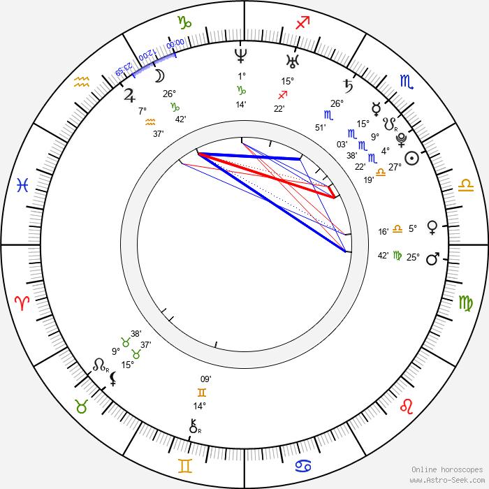 Jennifer Freeman - Birth horoscope chart
