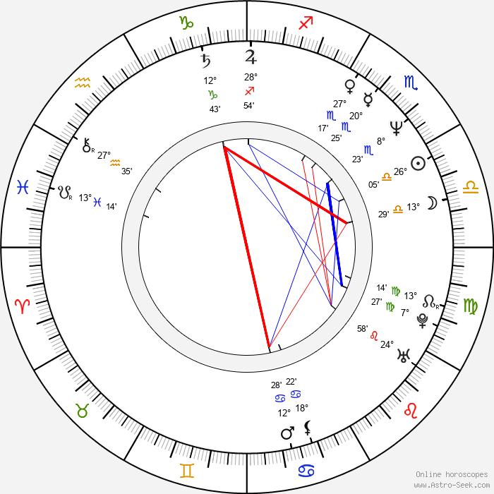 Jennifer Holliday - Birth horoscope chart