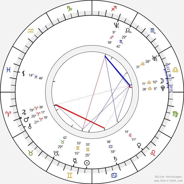 Jennifer Irwin - Birth horoscope chart