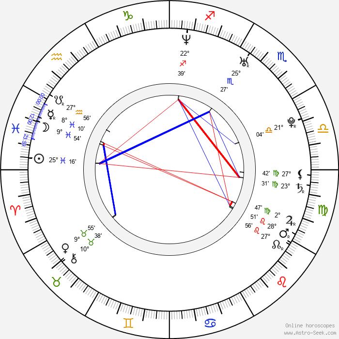 Jennifer Leibovici - Birth horoscope chart