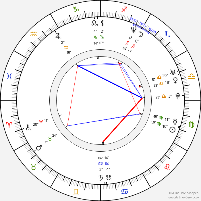 Jennifer Paige - Birth horoscope chart