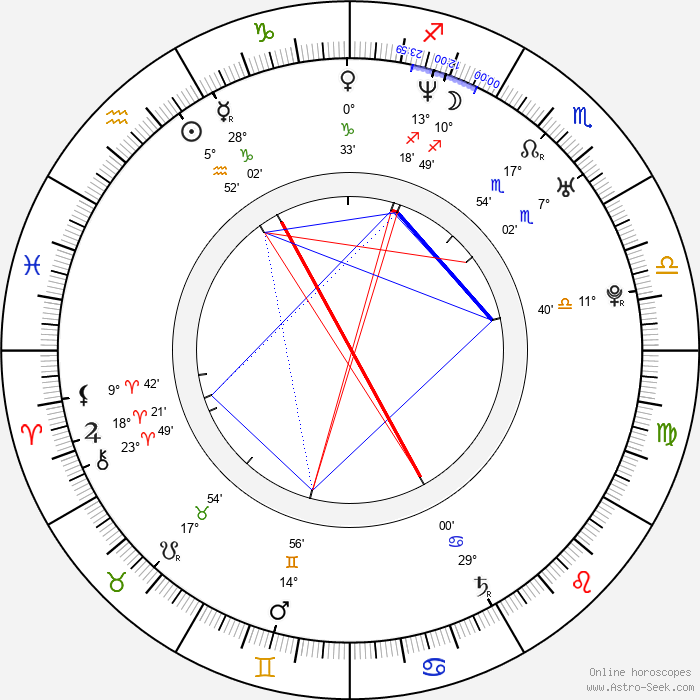 Jennifer Vey - Birth horoscope chart