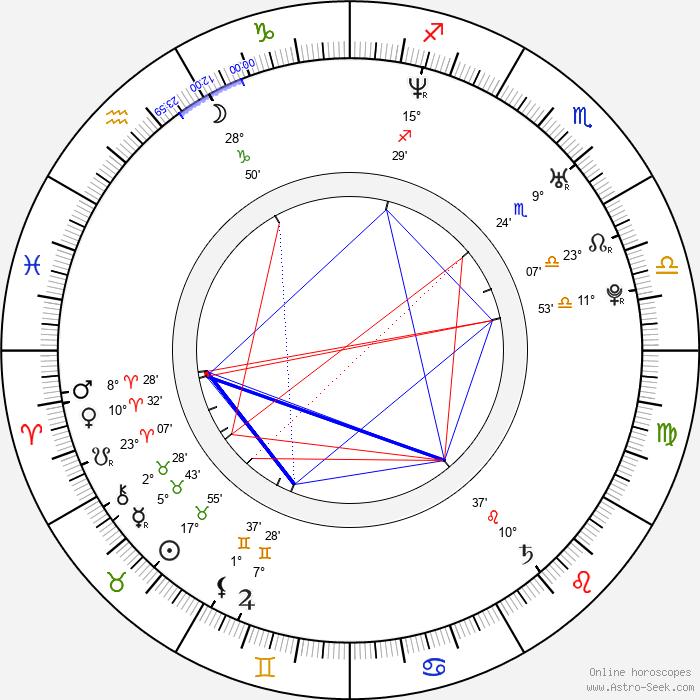Jennifer Walcott - Birth horoscope chart