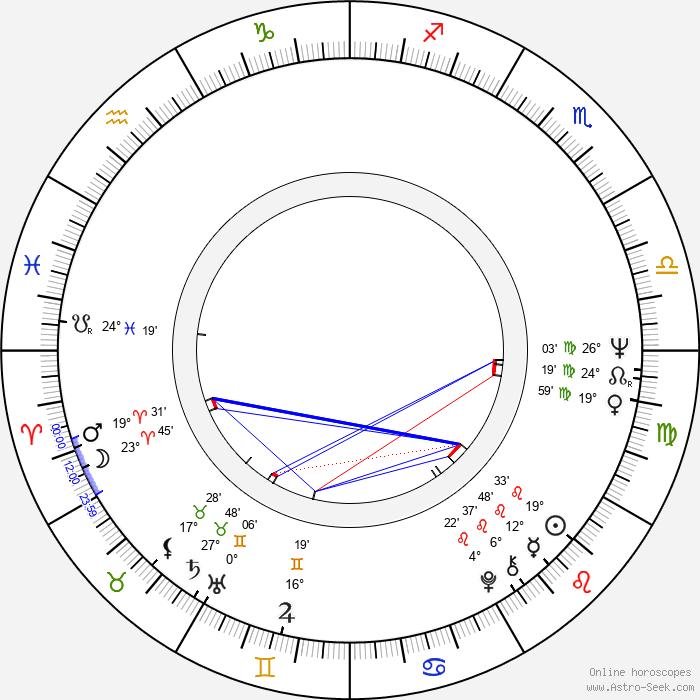 Jennifer Warren - Birth horoscope chart