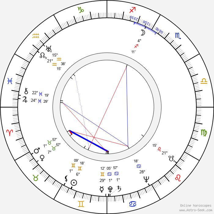Jennings Lang - Birth horoscope chart