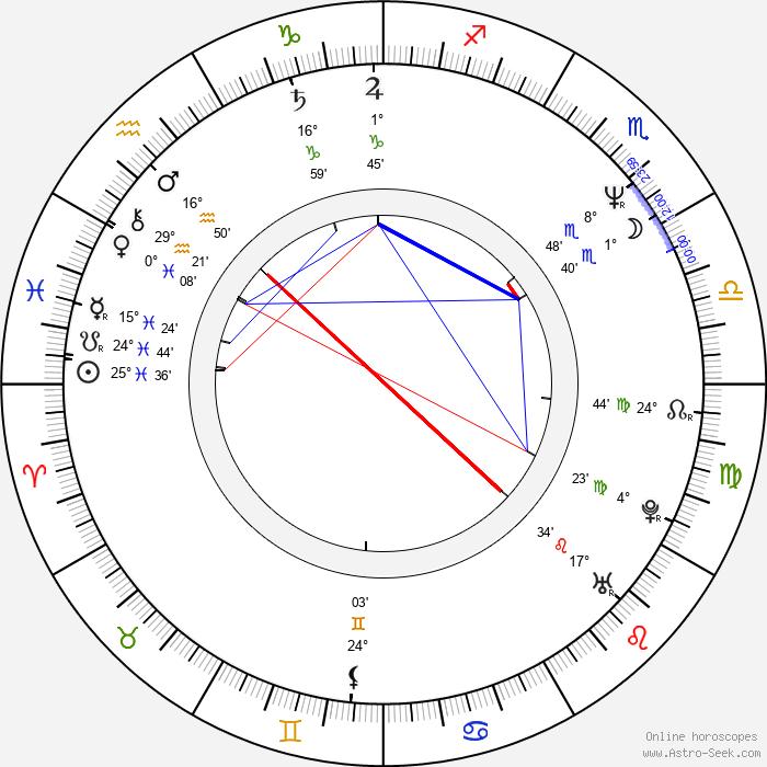Jenny Eclair - Birth horoscope chart