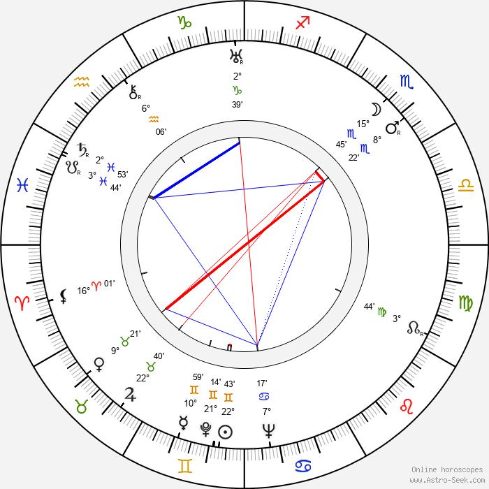 Jenny Jugo - Birth horoscope chart