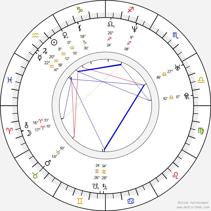 Jenny McShane - Birth horoscope chart