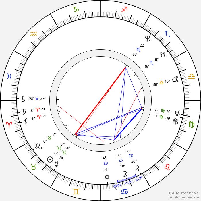 Jenny Schily - Birth horoscope chart