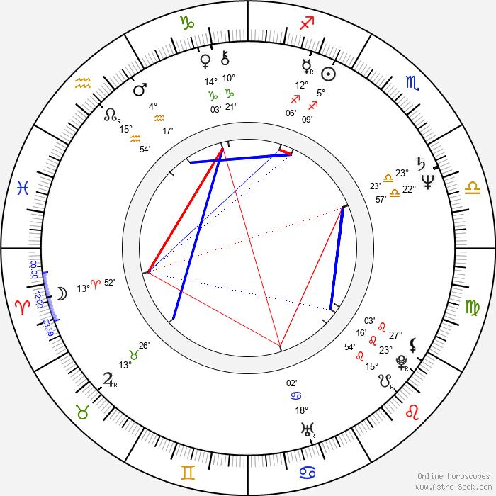 Jenny Tamburi - Birth horoscope chart