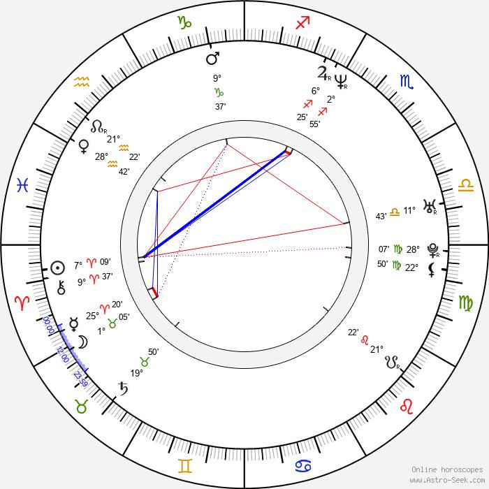 Jens Andersen - Birth horoscope chart
