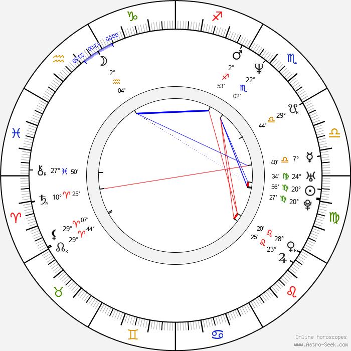 Jens Lien - Birth horoscope chart