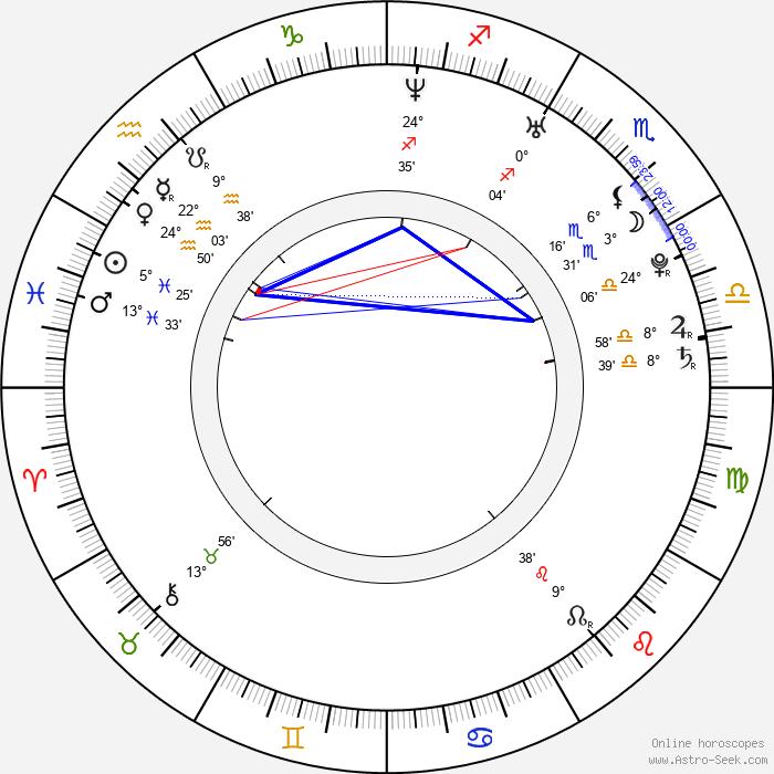 Jeong-a Park - Birth horoscope chart