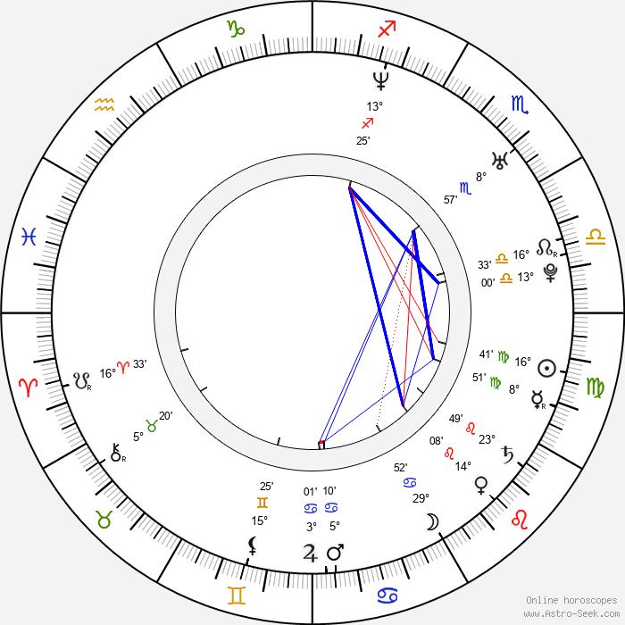 Jeong-an Chae - Birth horoscope chart