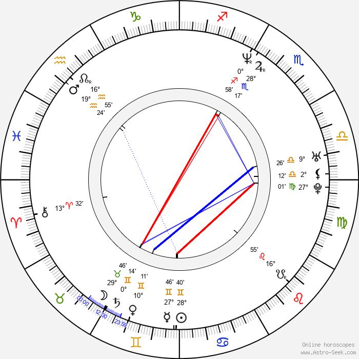 Jeordie White - Birth horoscope chart