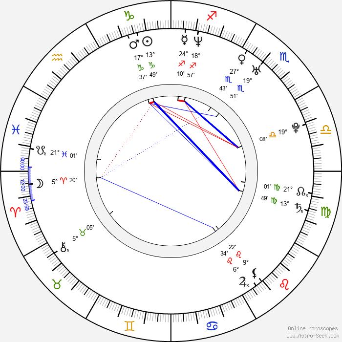 Jeph Howard - Birth horoscope chart
