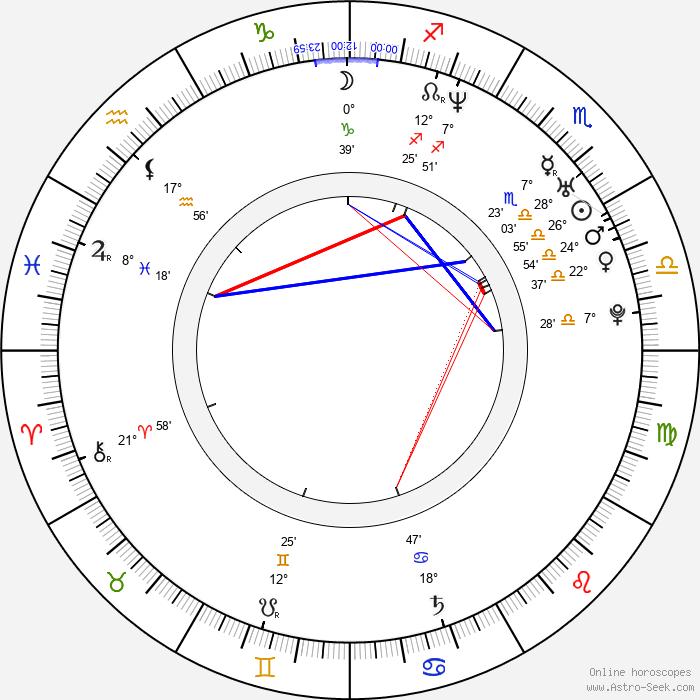 Jerald Honeycutt - Birth horoscope chart