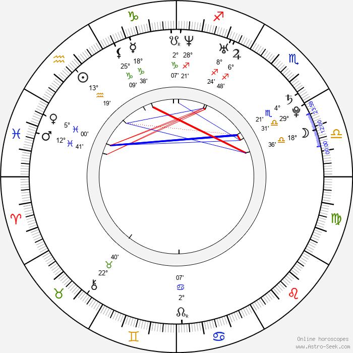 Jeremiah Sayys - Birth horoscope chart