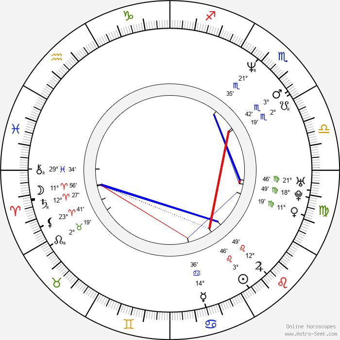Jeremy Callaghan - Birth horoscope chart