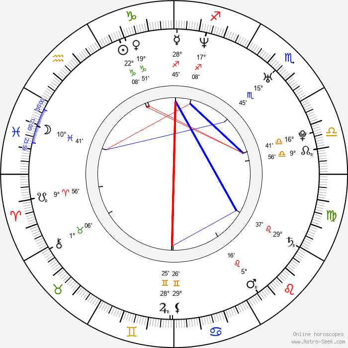 Jeremy Camp - Birth horoscope chart