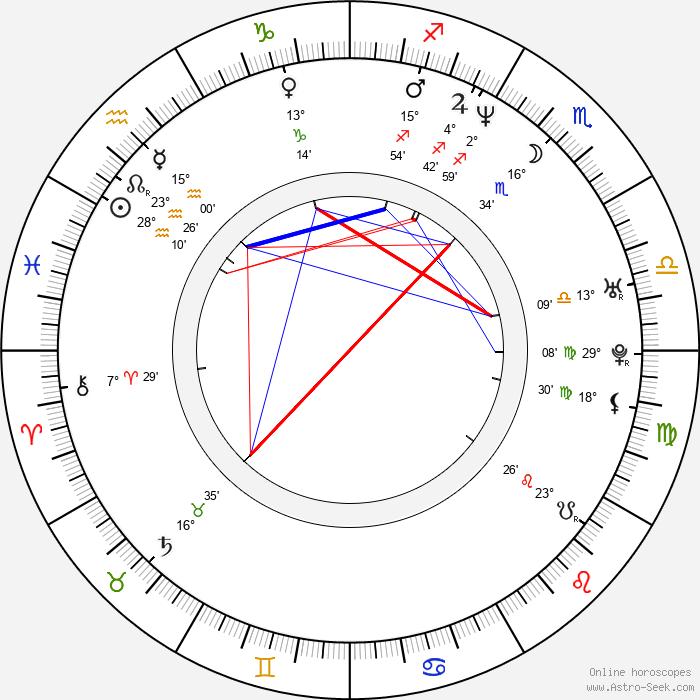 Jeremy Edwards - Birth horoscope chart