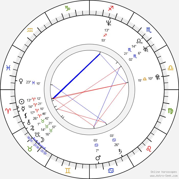 Jeremy Garrett - Birth horoscope chart