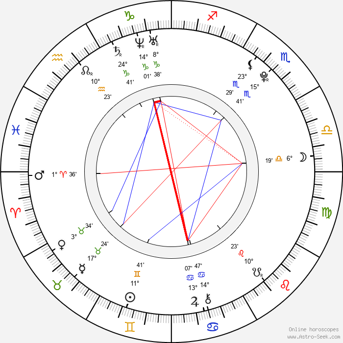 Jeremy Irvine - Birth horoscope chart