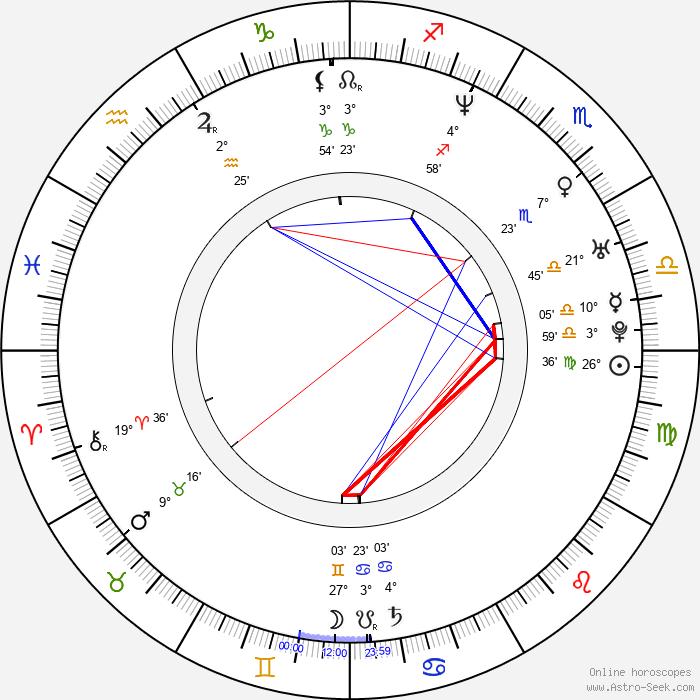 Jeremy Jordan - Birth horoscope chart