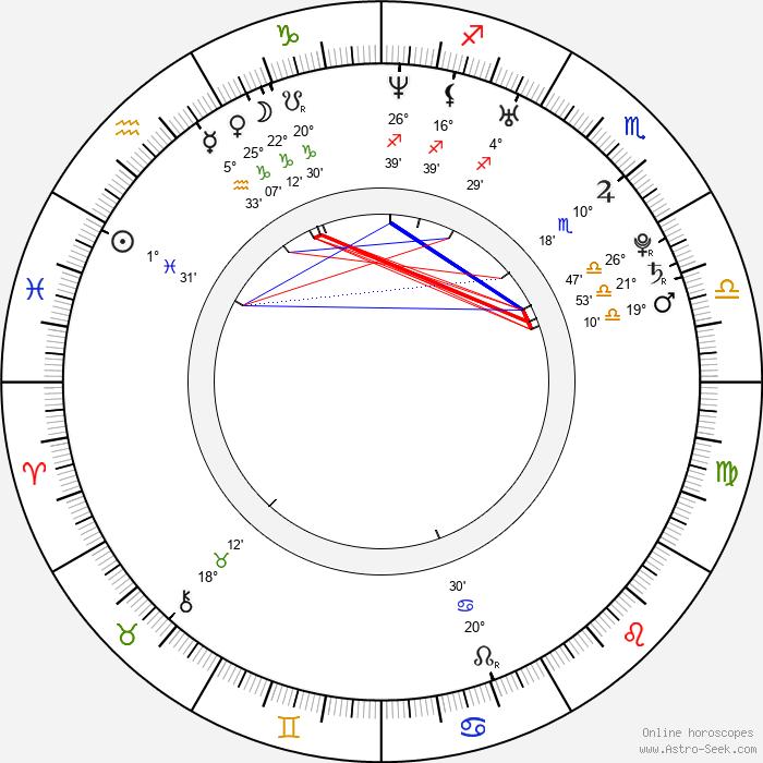 Jeremy K. Fiest - Birth horoscope chart