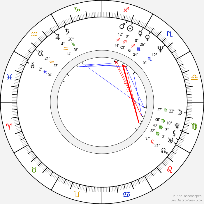 Jeremy Northam - Birth horoscope chart