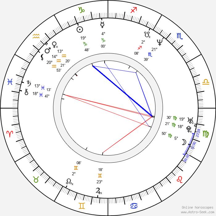 Jeremy Sims - Birth horoscope chart