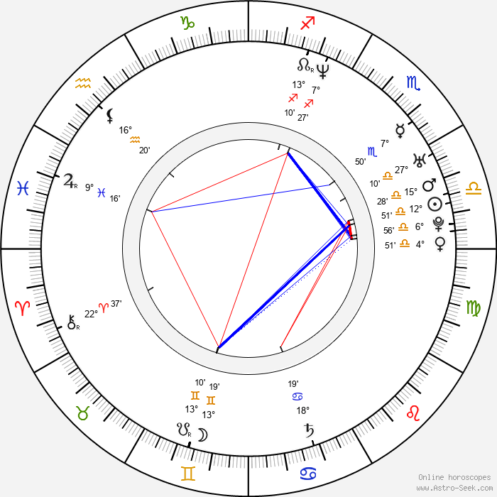 Jeremy Sisto - Birth horoscope chart
