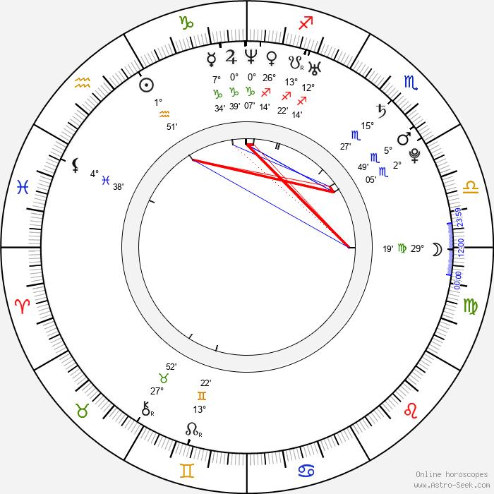 Jeremy Wade - Birth horoscope chart