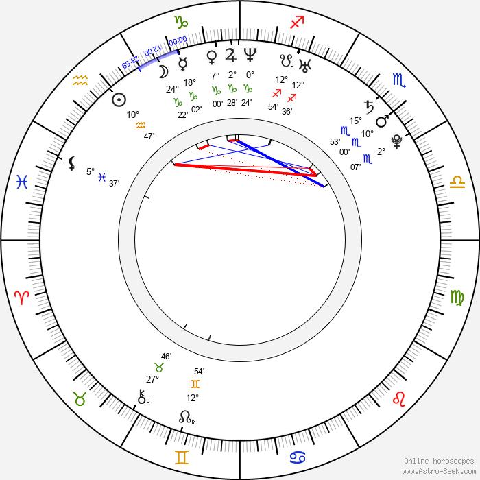 Jeremy Wariner - Birth horoscope chart