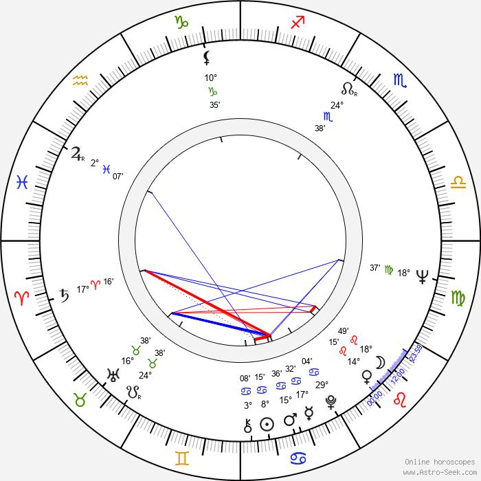 Jeri Taylor - Birth horoscope chart