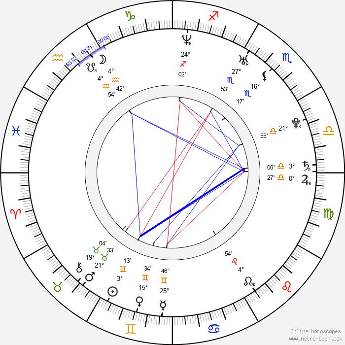 Jerod Mixon - Birth horoscope chart