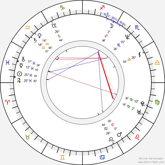 Jerome Flynn - Birth horoscope chart