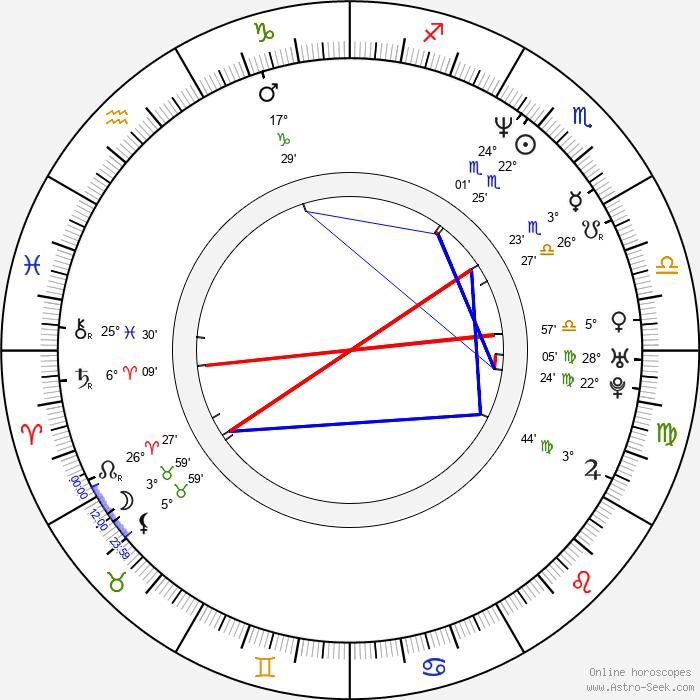 Jerome Greencorn - Birth horoscope chart