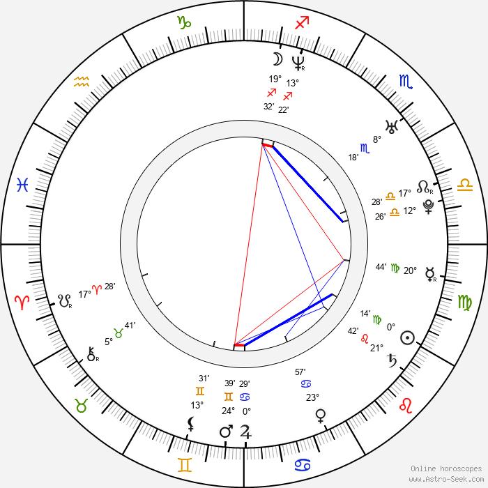 Jeroným Tejc - Birth horoscope chart