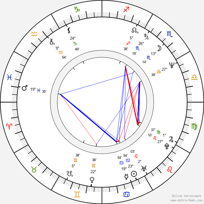 Jerry Doyle - Birth horoscope chart
