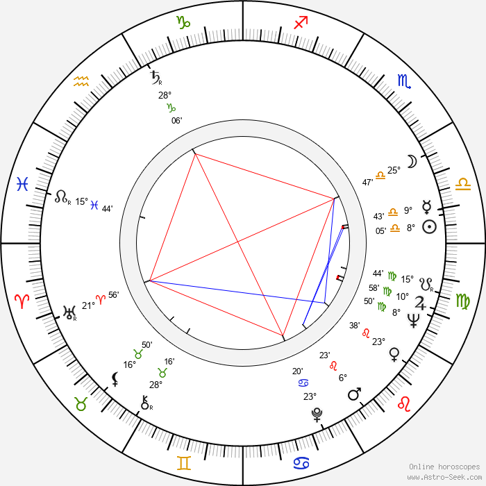 Jerry E. Dempsey - Birth horoscope chart