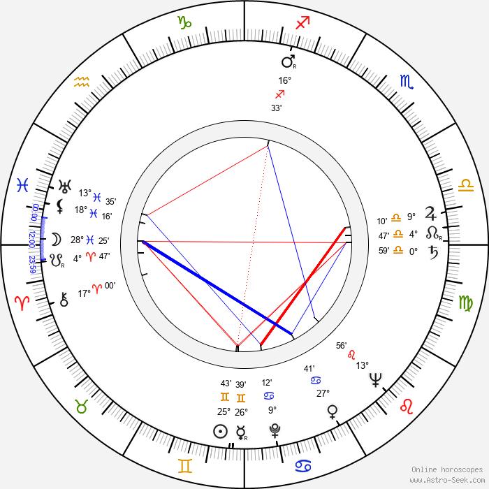 Jerry Fielding - Birth horoscope chart