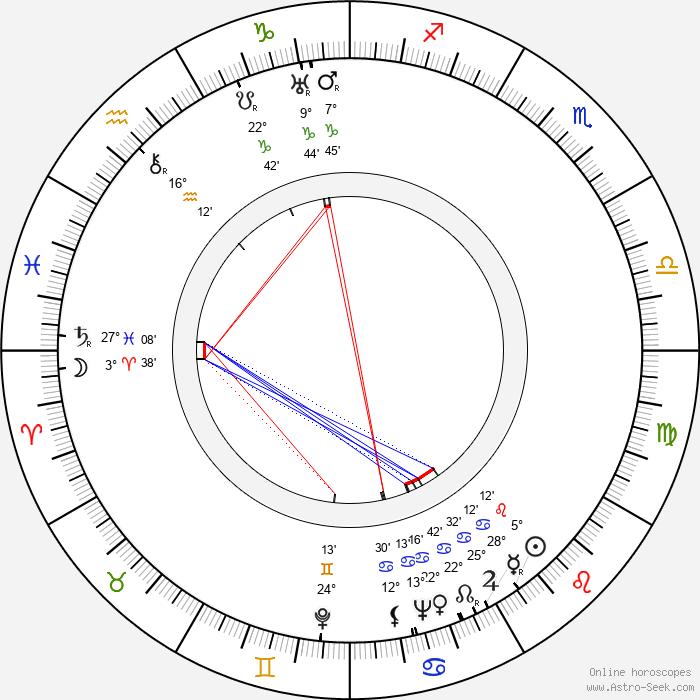 Jerry Hopper - Birth horoscope chart