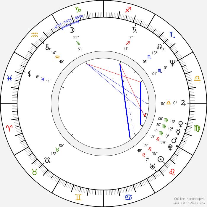 Jerry Lambert - Birth horoscope chart
