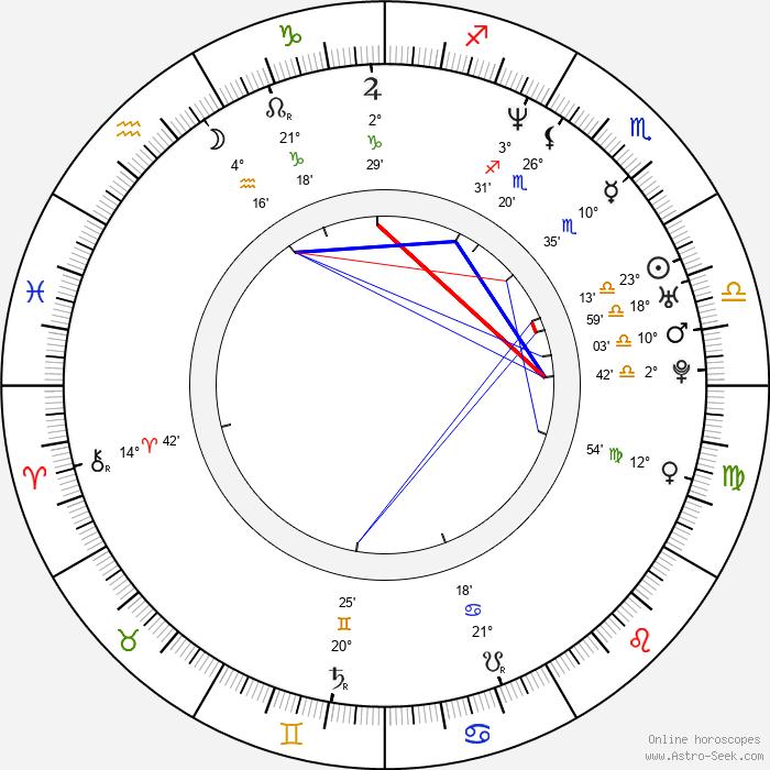 Jerry LaMothe - Birth horoscope chart