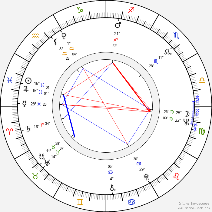 Jerry Naylor - Birth horoscope chart